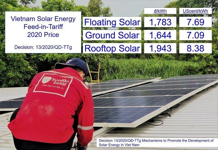 Decision 13/2020/QĐ-TTg on Mechanisms to Promote Solar Vietnam