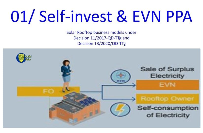 rooftop business models under Decision 13 - self invest and EVN